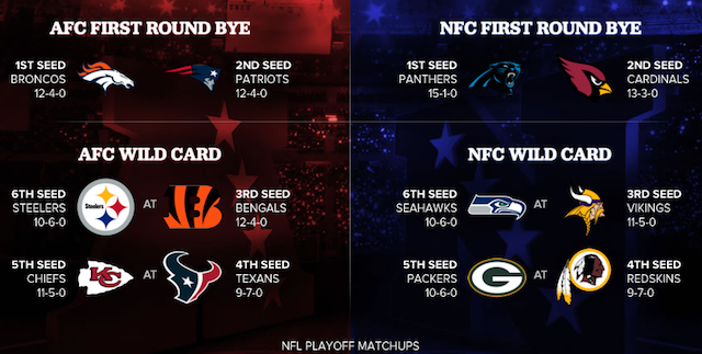 NFL-playoff-CBS-schedule-01-03-15