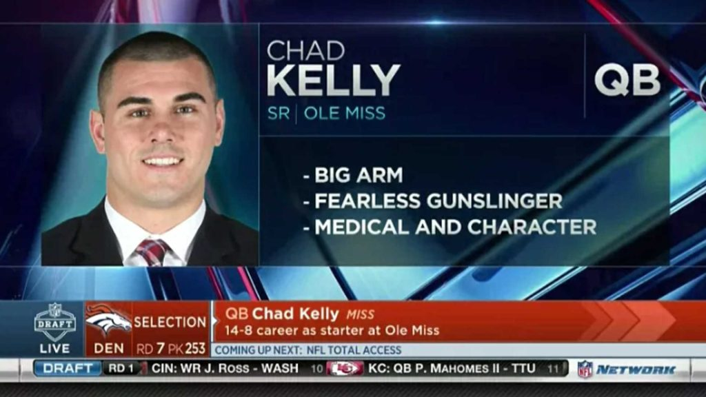 chad-kelly-nfl-network-graphic-043017-sbn-ftr_19c2gi4992xpz1ptg8iy99wvhk